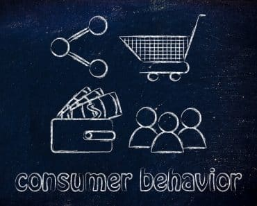 consumer behavior concept