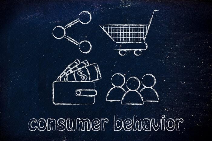 consumer behavior concept