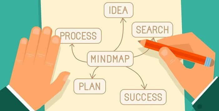 map of a business plan