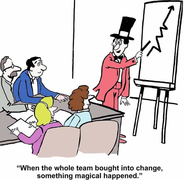 change management animation
