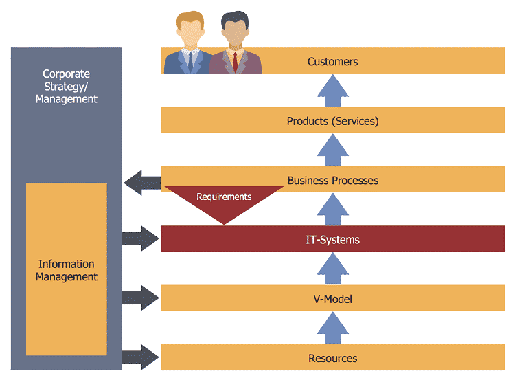 business process reengineering company workflow with business processes