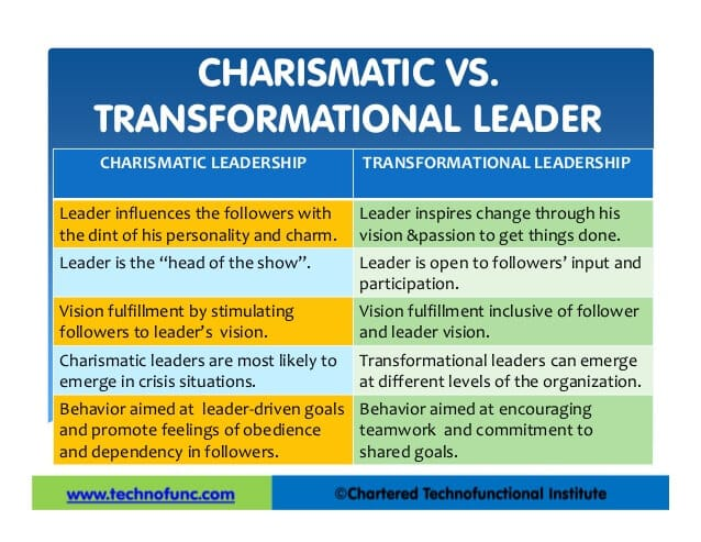 charismatic leadership charismatic vs transformational leadership