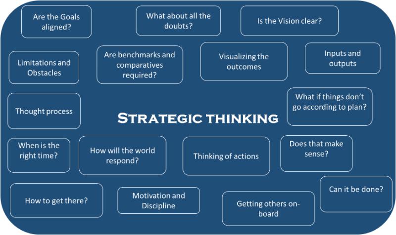 strategic thinking questions