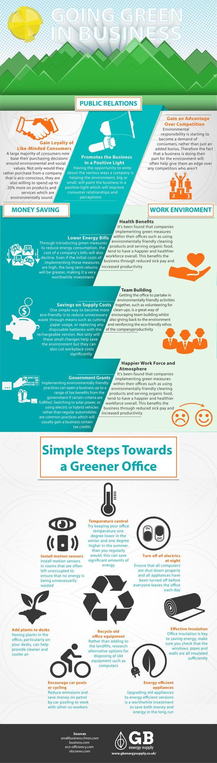 environmentally conscious practices
