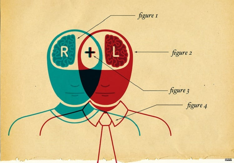 The two contrasting hemispheres of the brain illustrated by two people