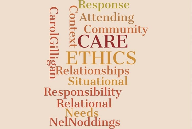 Wordcloud for ethics on a neutral background