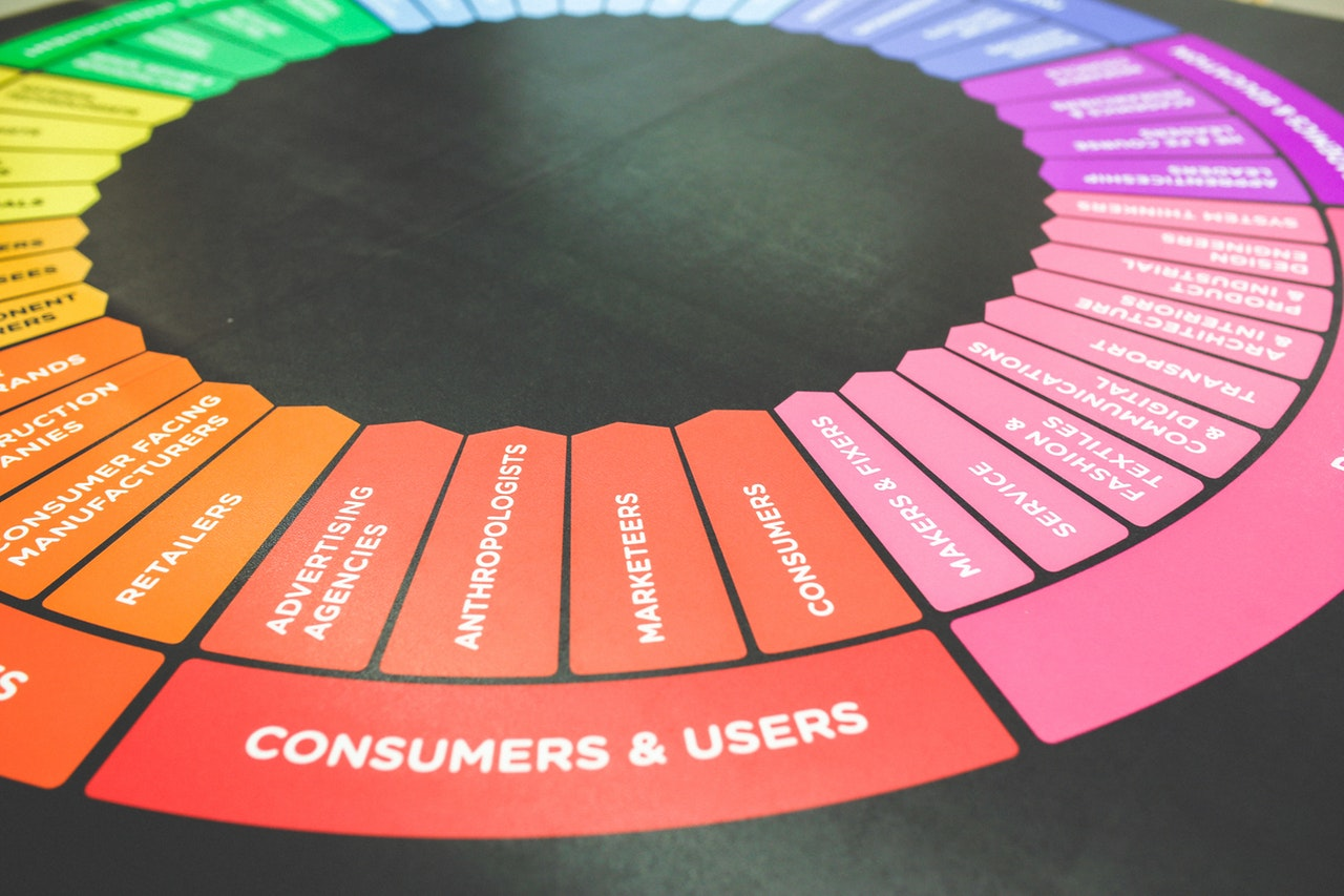 Customers and users in color wheel